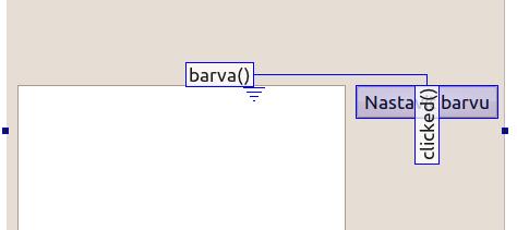 Grafické propojení