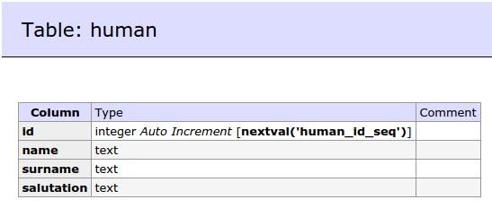 tabulka_human